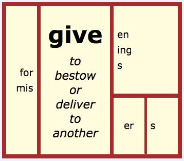 giveSWI